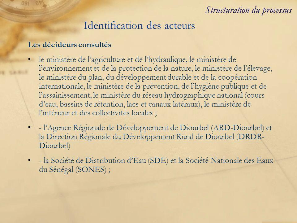 Identification des acteurs Les décideurs consultés le ministère de lagriculture et de lhydraulique, le ministère de lenvironnement et de la protection