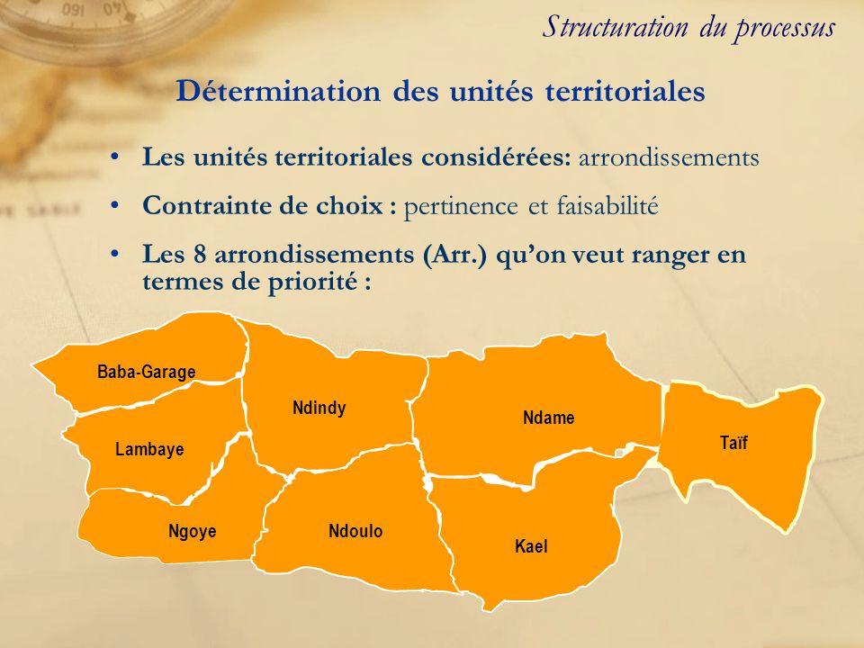 Détermination des unités territoriales Les unités territoriales considérées: arrondissements Contrainte de choix : pertinence et faisabilité Les 8 arr