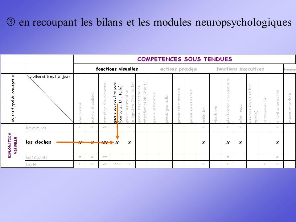 en recoupant les bilans et les modules neuropsychologiques