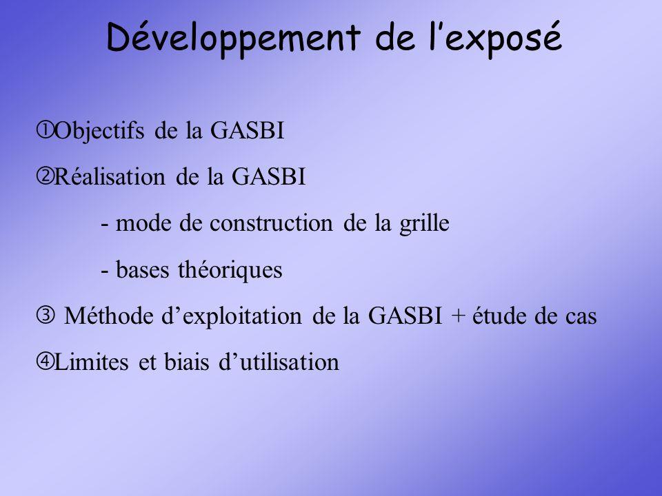Développement de lexposé Objectifs de la GASBI Réalisation de la GASBI - mode de construction de la grille - bases théoriques Méthode dexploitation de