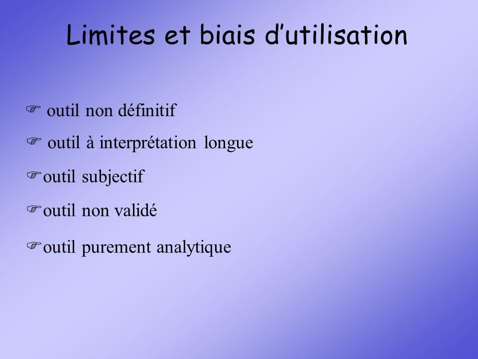 Limites et biais dutilisation outil non définitif outil à interprétation longue outil subjectif outil non validé outil purement analytique