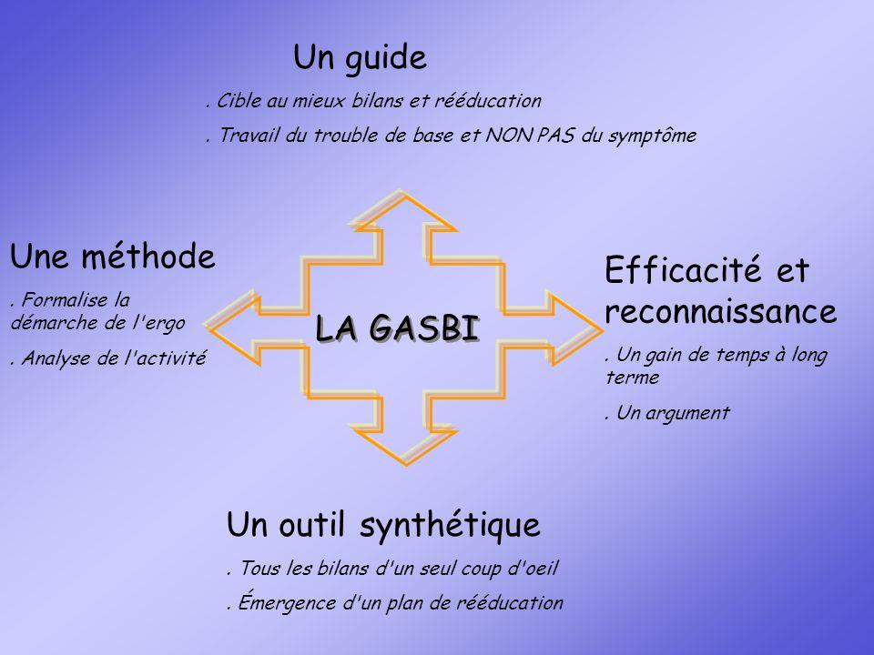 LA GASBI Une méthode. Formalise la démarche de l'ergo. Analyse de l'activité Un outil synthétique. Tous les bilans d'un seul coup d'oeil. Émergence d'