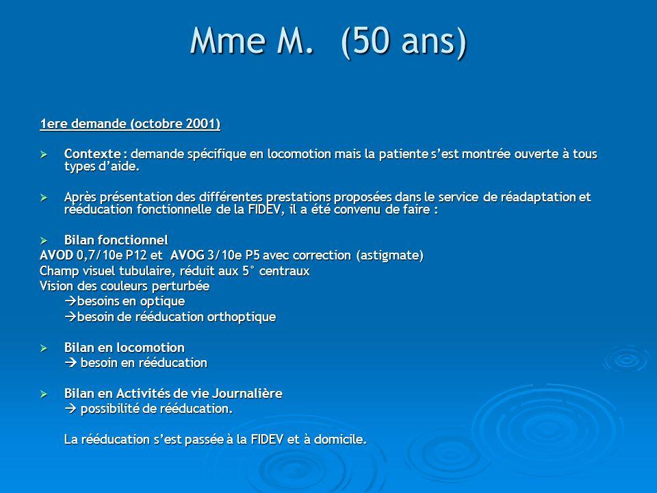 Mme M. (50 ans) 1ere demande (octobre 2001) Contexte : demande spécifique en locomotion mais la patiente sest montrée ouverte à tous types daide. Cont