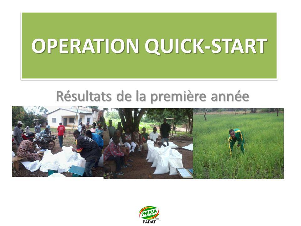 OPERATION QUICK-START Résultats de la première année