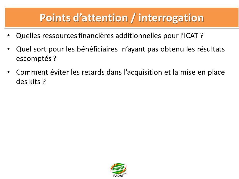 Points dattention / interrogation Quelles ressources financières additionnelles pour lICAT .