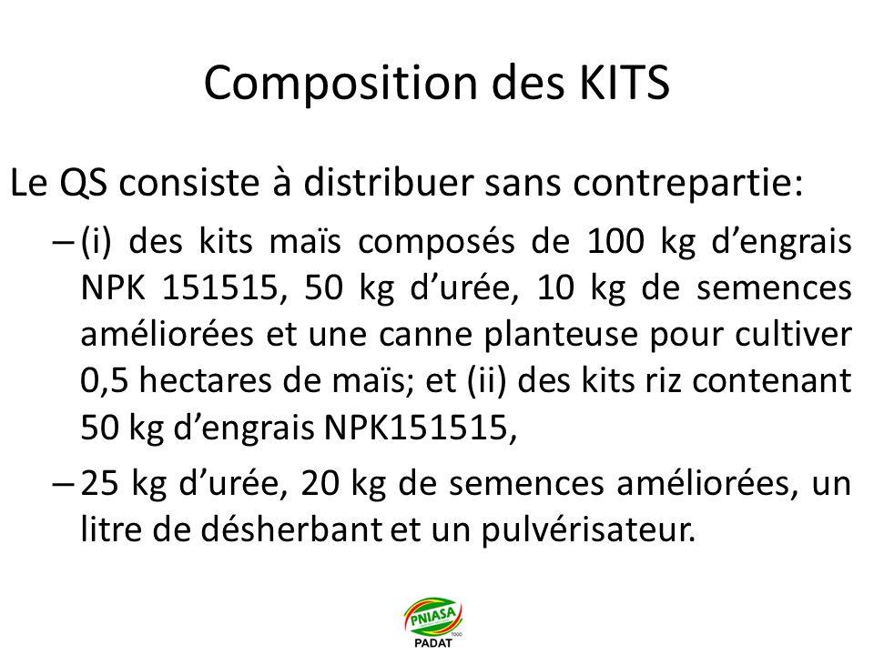 Composition des KITS Le QS consiste à distribuer sans contrepartie: – (i) des kits maïs composés de 100 kg dengrais NPK 151515, 50 kg durée, 10 kg de semences améliorées et une canne planteuse pour cultiver 0,5 hectares de maïs; et (ii) des kits riz contenant 50 kg dengrais NPK151515, – 25 kg durée, 20 kg de semences améliorées, un litre de désherbant et un pulvérisateur.