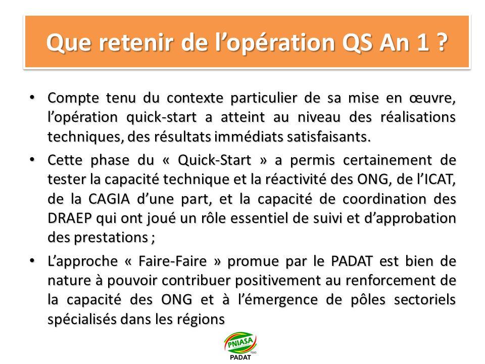 Que retenir de lopération QS An 1 ? Compte tenu du contexte particulier de sa mise en œuvre, lopération quick-start a atteint au niveau des réalisatio