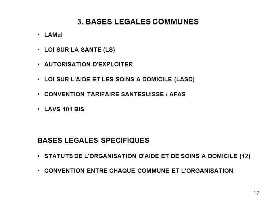 17 3. BASES LEGALES COMMUNES LAMaI LOI SUR LA SANTE (LS) AUTORISATION D'EXPLOITER LOI SUR L'AIDE ET LES SOINS A DOMICILE (LASD) CONVENTION TARIFAIRE S