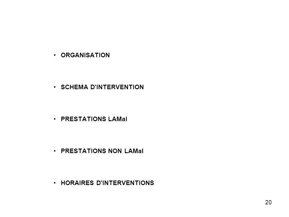 20 ORGANISATION SCHEMA D'INTERVENTION PRESTATIONS LAMaI PRESTATIONS NON LAMal HORAIRES D'INTERVENTIONS