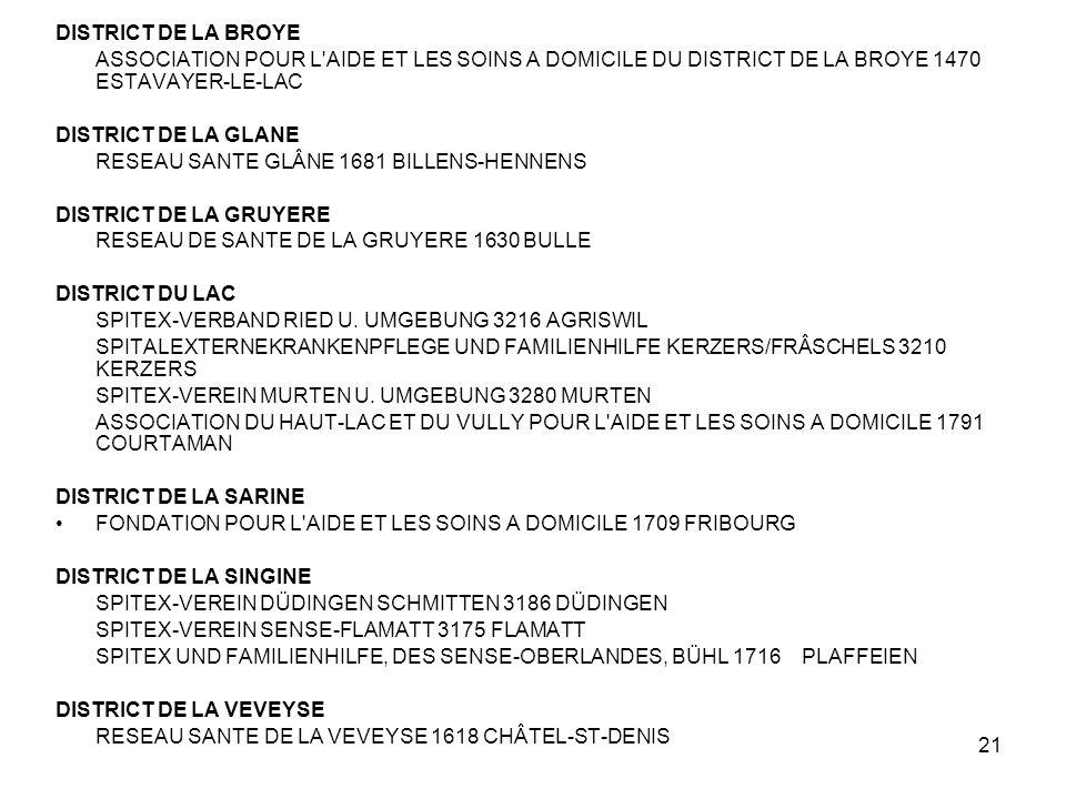 21 DISTRICT DE LA BROYE ASSOCIATION POUR L'AIDE ET LES SOINS A DOMICILE DU DISTRICT DE LA BROYE 1470 ESTAVAYER-LE-LAC DISTRICT DE LA GLANE RESEAU SANT