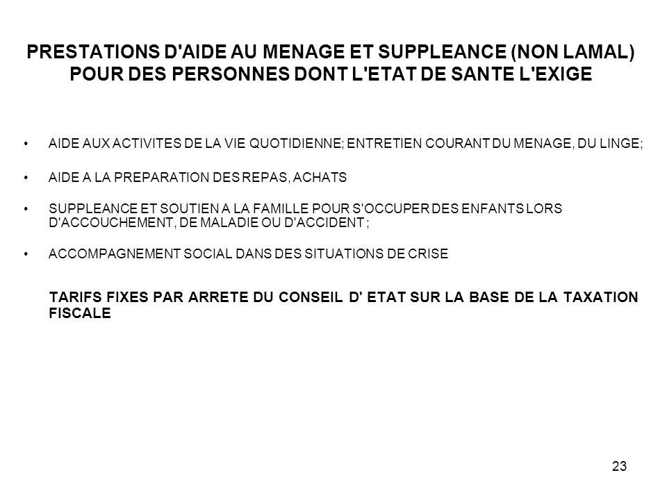 23 PRESTATIONS D'AIDE AU MENAGE ET SUPPLEANCE (NON LAMAL) POUR DES PERSONNES DONT L'ETAT DE SANTE L'EXIGE AIDE AUX ACTIVITES DE LA VIE QUOTIDIENNE; EN