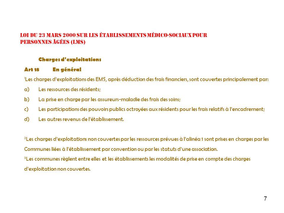 7 Loi du 23 mars 2000 sur les établissements médico-sociaux pour personnes âgées (LMS) Charges dexploitations Art 18En général 1 Les charges dexploita