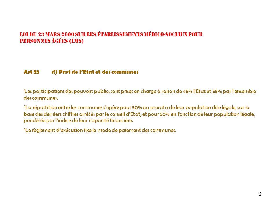 9 Loi du 23 mars 2000 sur les établissements médico-sociaux pour personnes âgées (LMS) Art 25 d) Part de lEtat et des communes 1 Les participations de