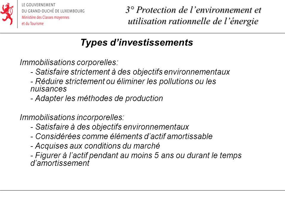 3° Protection de lenvironnement et utilisation rationnelle de lénergie Types dinvestissements Immobilisations corporelles: - Satisfaire strictement à des objectifs environnementaux - Réduire strictement ou éliminer les pollutions ou les nuisances - Adapter les méthodes de production Immobilisations incorporelles: - Satisfaire à des objectifs environnementaux - Considérées comme éléments dactif amortissable - Acquises aux conditions du marché - Figurer à lactif pendant au moins 5 ans ou durant le temps damortissement