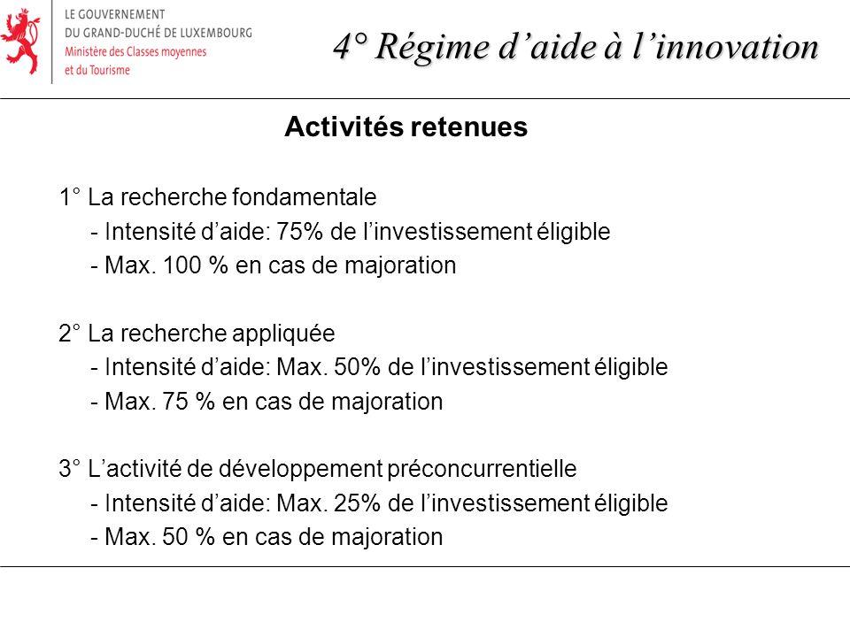 4° Régime daide à linnovation Activités retenues 1° La recherche fondamentale - Intensité daide: 75% de linvestissement éligible - Max. 100 % en cas d