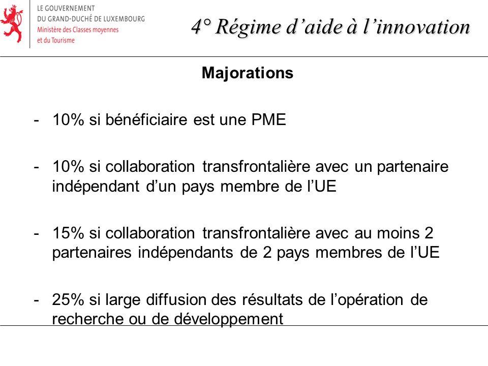 Majorations -10% si bénéficiaire est une PME -10% si collaboration transfrontalière avec un partenaire indépendant dun pays membre de lUE -15% si collaboration transfrontalière avec au moins 2 partenaires indépendants de 2 pays membres de lUE -25% si large diffusion des résultats de lopération de recherche ou de développement 4° Régime daide à linnovation