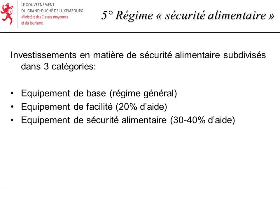 Investissements en matière de sécurité alimentaire subdivisés dans 3 catégories: Equipement de base (régime général) Equipement de facilité (20% daide) Equipement de sécurité alimentaire (30-40% daide)