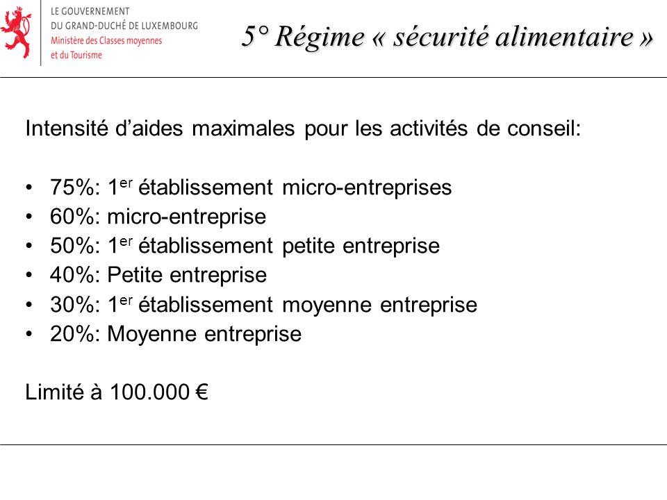 5° Régime « sécurité alimentaire » Intensité daides maximales pour les activités de conseil: 75%: 1 er établissement micro-entreprises 60%: micro-entr
