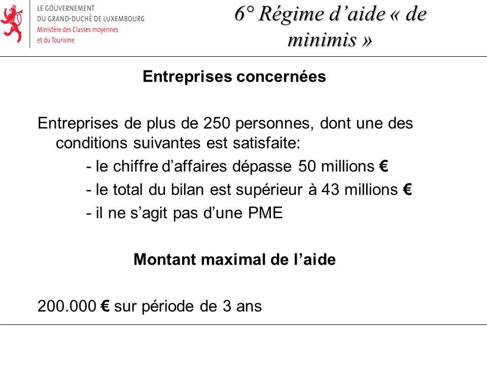 Entreprises concernées Entreprises de plus de 250 personnes, dont une des conditions suivantes est satisfaite: - le chiffre daffaires dépasse 50 milli