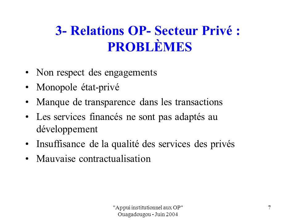 Appui institutionnel aux OP Ouagadougou - Juin 2004 7 3- Relations OP- Secteur Privé : PROBLÈMES Non respect des engagements Monopole état-privé Manque de transparence dans les transactions Les services financés ne sont pas adaptés au développement Insuffisance de la qualité des services des privés Mauvaise contractualisation