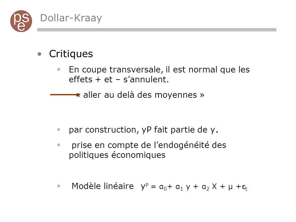 Dollar-Kraay Critiques En coupe transversale, il est normal que les effets + et – sannulent.