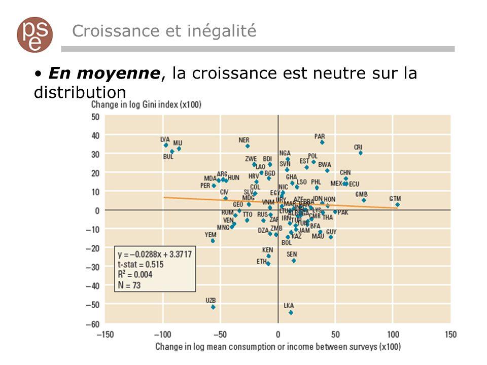 En moyenne, la croissance est neutre sur la distribution Croissance et inégalité