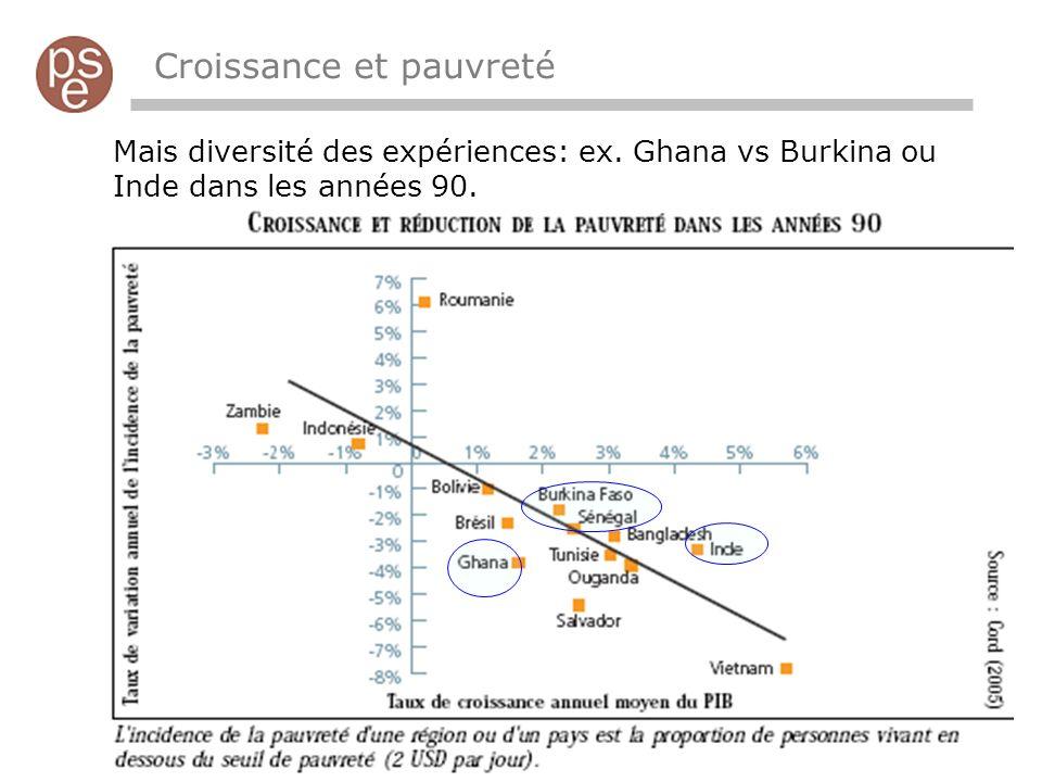 Mais diversité des expériences: ex. Ghana vs Burkina ou Inde dans les années 90.