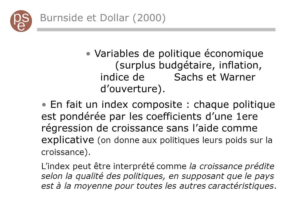 Burnside et Dollar (2000) Variables de politique économique (surplus budgétaire, inflation, indice de Sachs et Warner douverture).