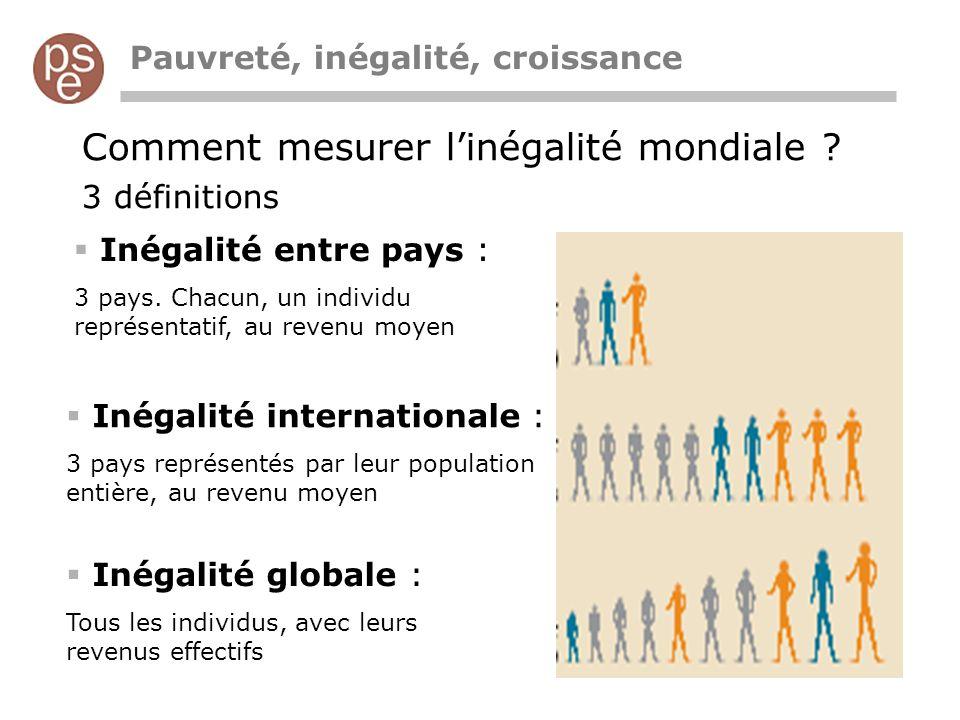Pauvreté, inégalité, croissance Comment mesurer linégalité mondiale .