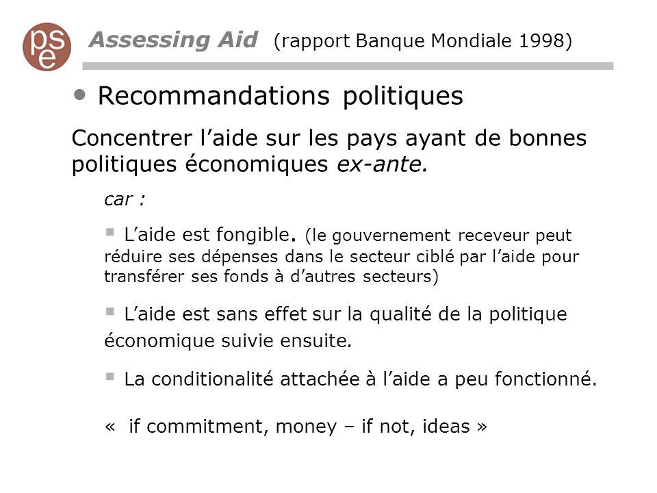 Assessing Aid (rapport Banque Mondiale 1998) Recommandations politiques Concentrer laide sur les pays ayant de bonnes politiques économiques ex-ante.