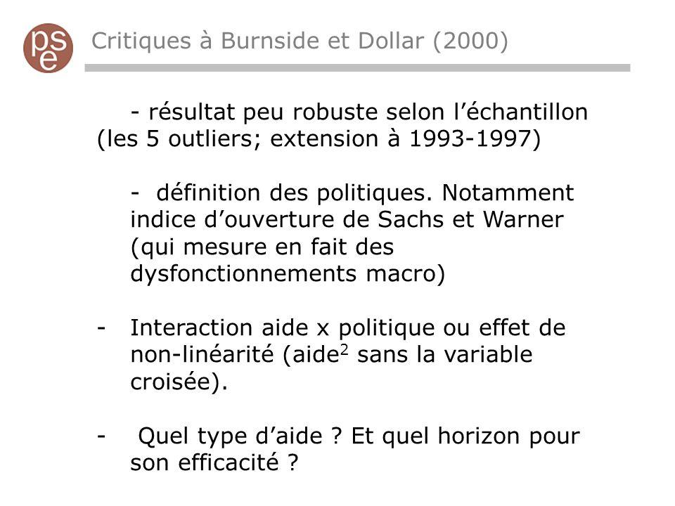 Critiques à Burnside et Dollar (2000) - résultat peu robuste selon léchantillon (les 5 outliers; extension à 1993-1997) - définition des politiques.
