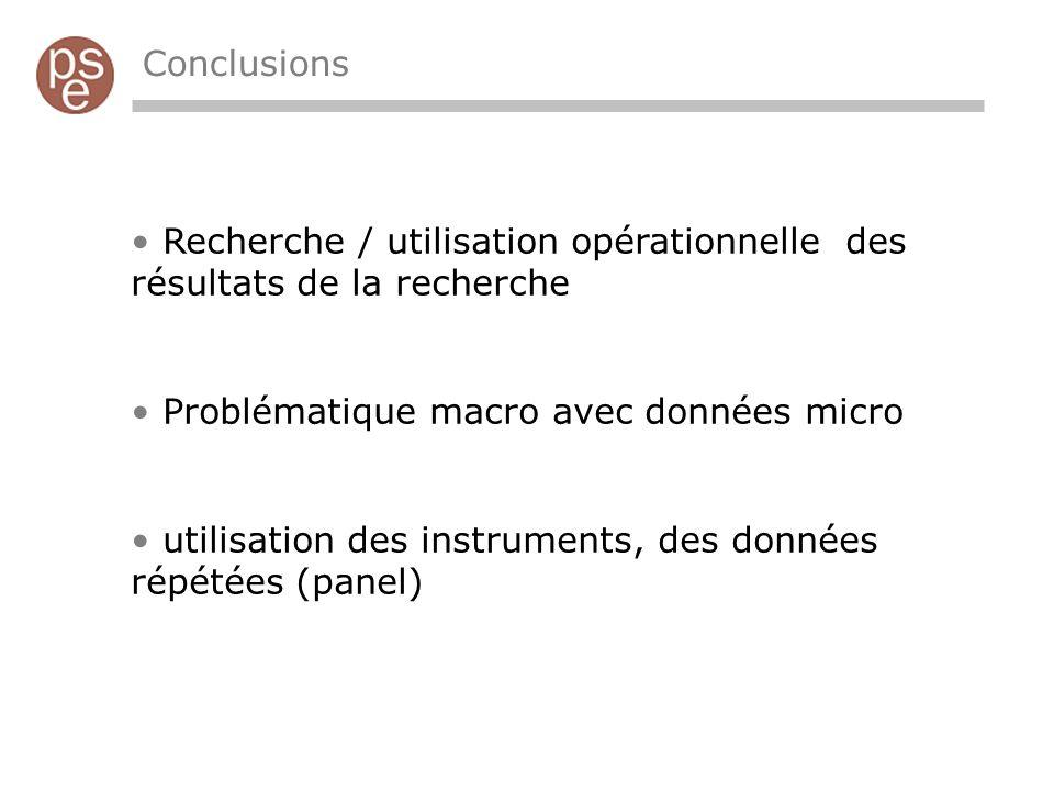 Conclusions Recherche / utilisation opérationnelle des résultats de la recherche Problématique macro avec données micro utilisation des instruments, des données répétées (panel)