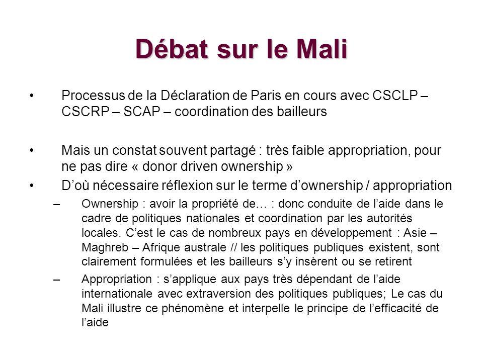 Débat sur le Mali Processus de la Déclaration de Paris en cours avec CSCLP – CSCRP – SCAP – coordination des bailleurs Mais un constat souvent partagé : très faible appropriation, pour ne pas dire « donor driven ownership » Doù nécessaire réflexion sur le terme downership / appropriation –Ownership : avoir la propriété de… : donc conduite de laide dans le cadre de politiques nationales et coordination par les autorités locales.