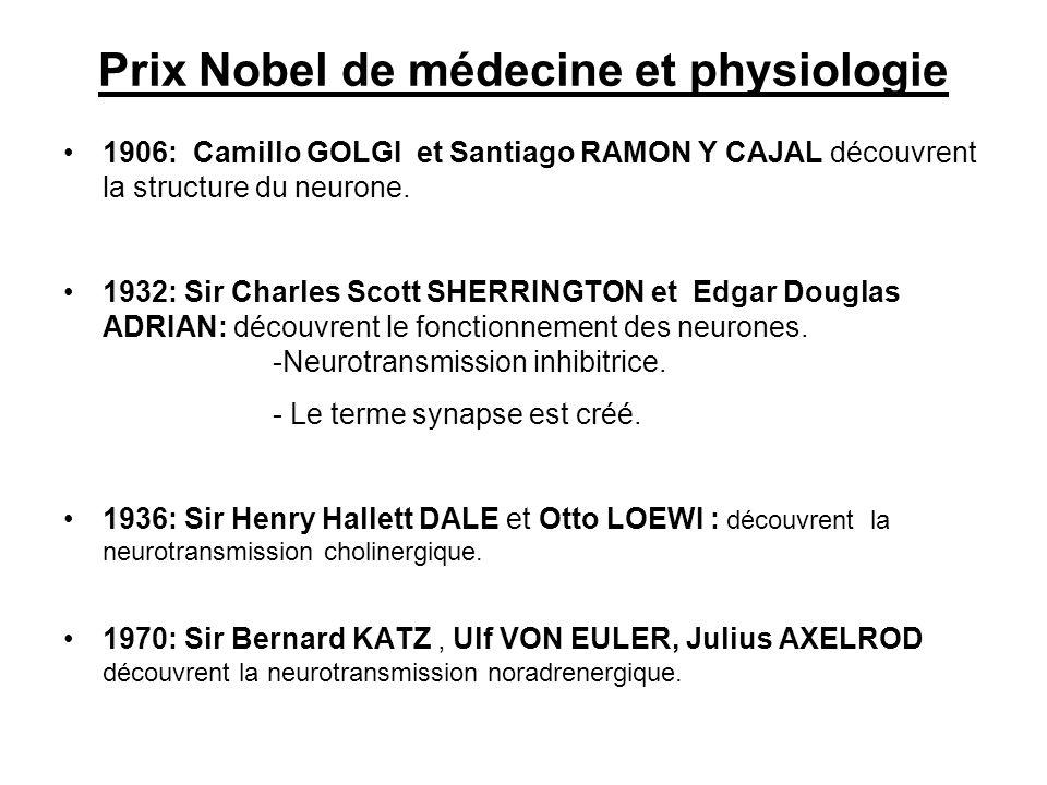 Prix Nobel de médecine et physiologie 1906: Camillo GOLGI et Santiago RAMON Y CAJAL découvrent la structure du neurone. 1932: Sir Charles Scott SHERRI