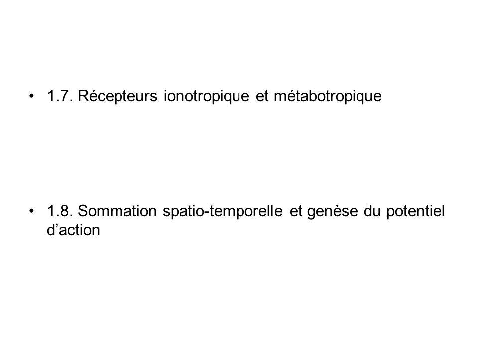 1.7. Récepteurs ionotropique et métabotropique 1.8. Sommation spatio-temporelle et genèse du potentiel daction