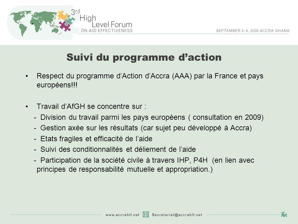 Suivi du programme daction Respect du programme dAction dAccra (AAA) par la France et pays européens!!! Travail dAfGH se concentre sur : - Division du