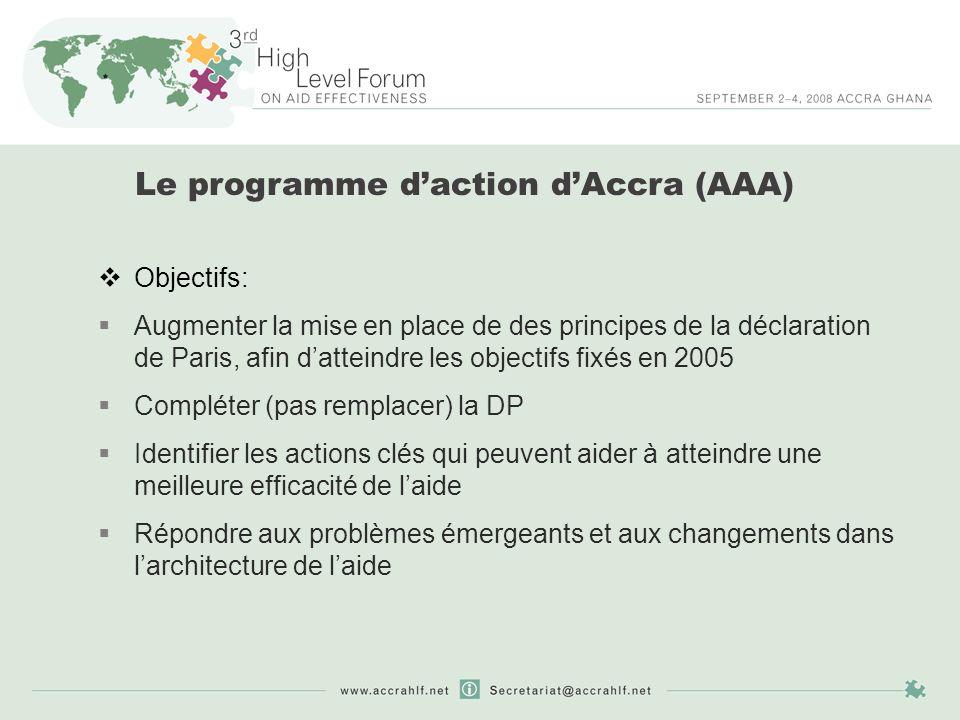 Objectifs: Augmenter la mise en place de des principes de la déclaration de Paris, afin datteindre les objectifs fixés en 2005 Compléter (pas remplace