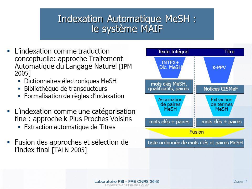 Diapo 11 Indexation Automatique MeSH : le système MAIF Lindexation comme traduction conceptuelle: approche Traitement Automatique du Langage Naturel [