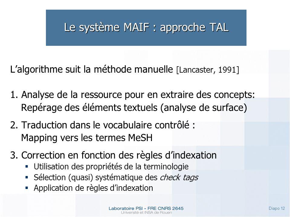 Diapo 12 Le système MAIF : approche TAL Lalgorithme suit la méthode manuelle [Lancaster, 1991] 1. Analyse de la ressource pour en extraire des concept