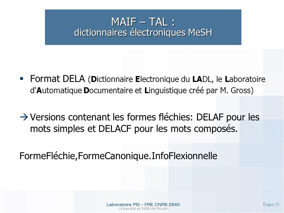 Diapo 13 MAIF – TAL : dictionnaires électroniques MeSH Format DELA (Dictionnaire Electronique du LADL, le Laboratoire d'Automatique Documentaire et Li