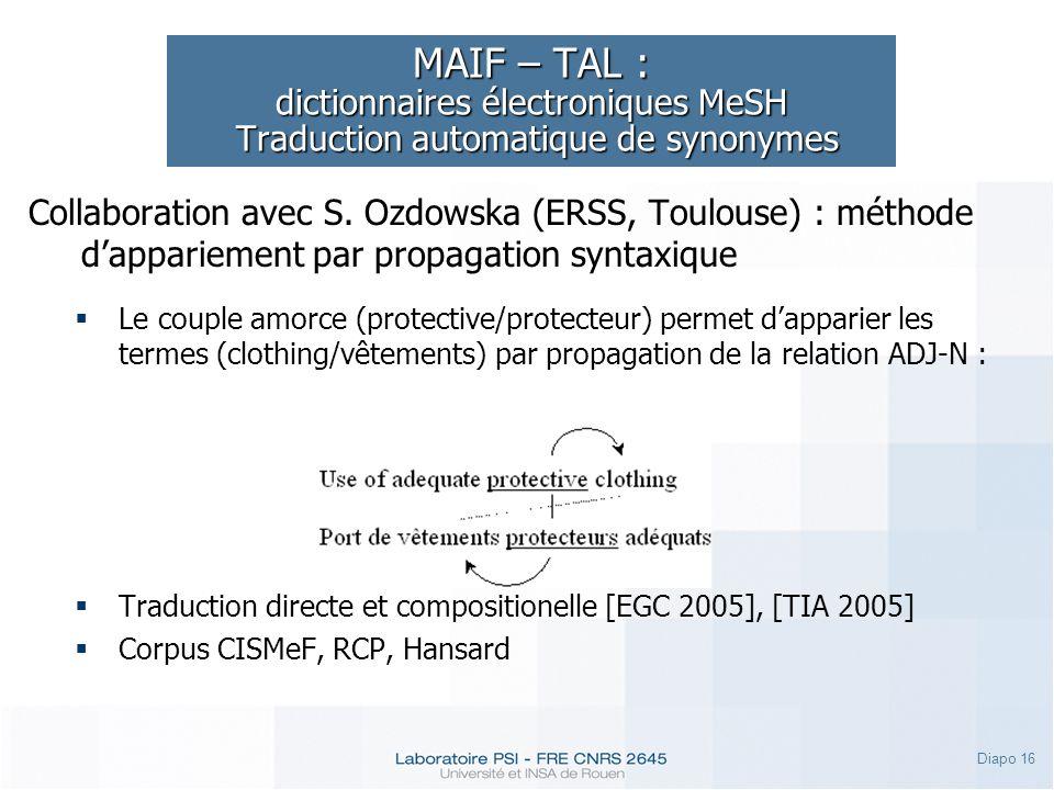 Diapo 16 MAIF – TAL : dictionnaires électroniques MeSH Traduction automatique de synonymes Collaboration avec S. Ozdowska (ERSS, Toulouse) : méthode d