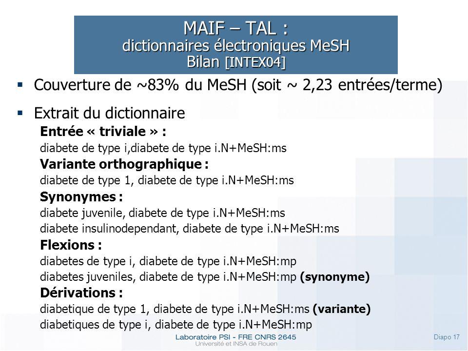 Diapo 17 MAIF – TAL : dictionnaires électroniques MeSH Bilan [INTEX04] Couverture de ~83% du MeSH (soit ~ 2,23 entrées/terme) Extrait du dictionnaire