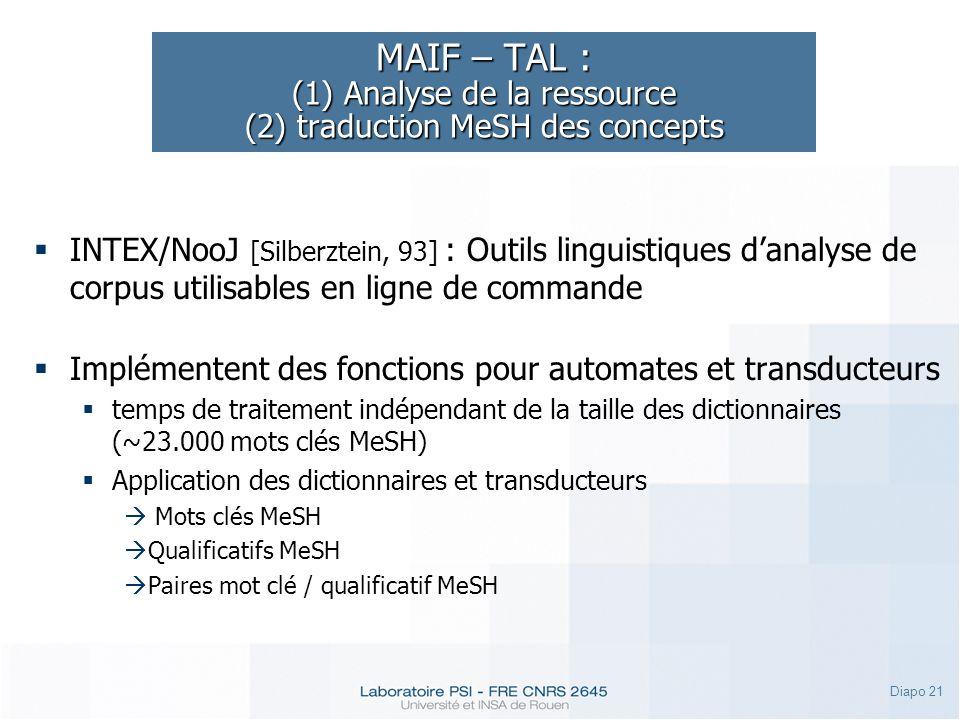 Diapo 21 MAIF – TAL : (1) Analyse de la ressource (2) traduction MeSH des concepts INTEX/NooJ [Silberztein, 93] : Outils linguistiques danalyse de cor