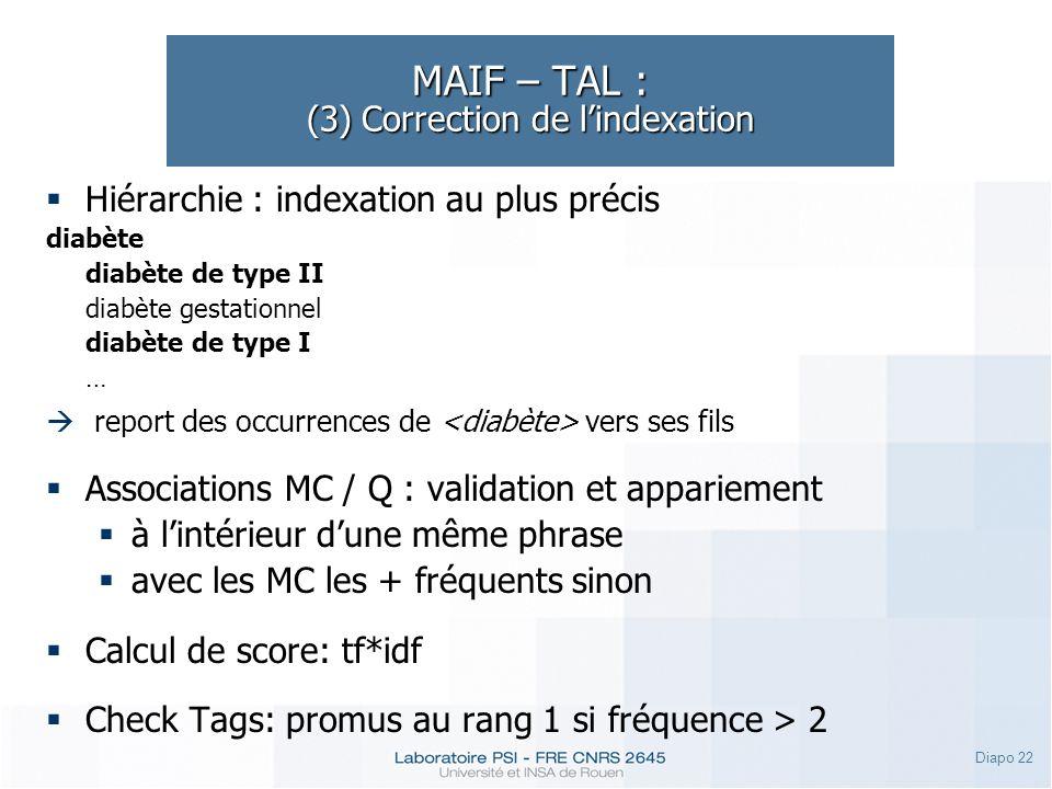 Diapo 22 MAIF – TAL : (3) Correction de lindexation Hiérarchie : indexation au plus précis diabète diabète de type II diabète gestationnel diabète de