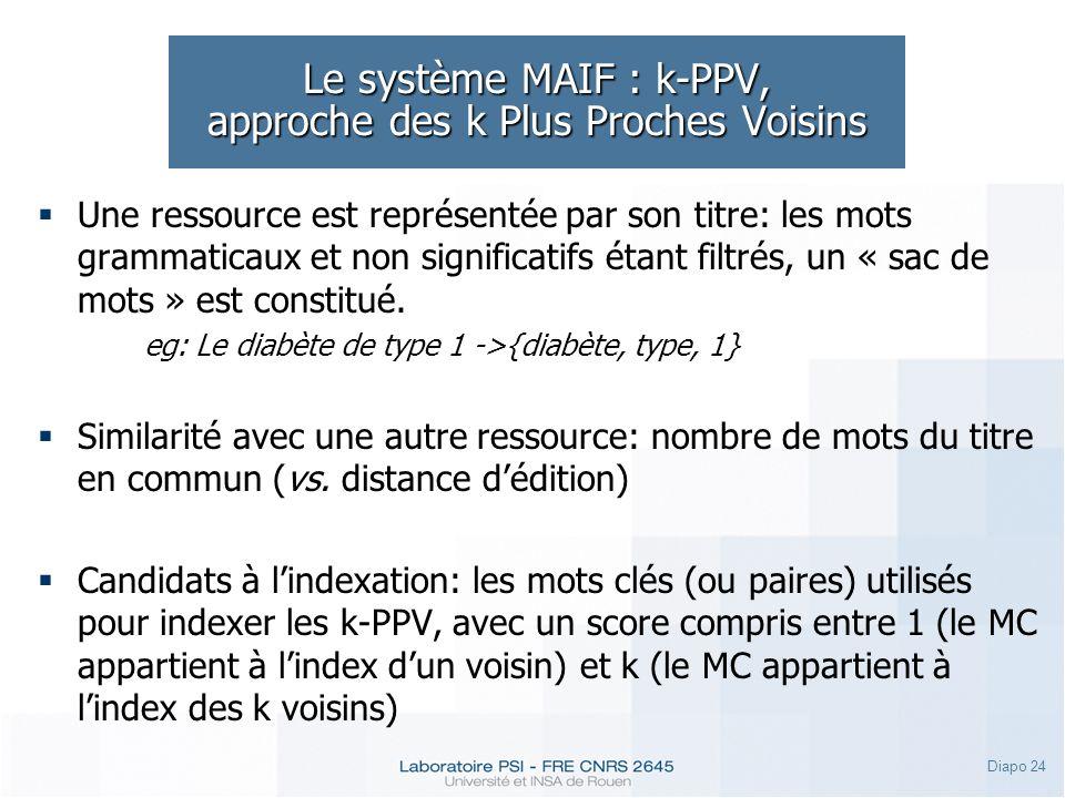 Diapo 24 Le système MAIF : k-PPV, approche des k Plus Proches Voisins Une ressource est représentée par son titre: les mots grammaticaux et non signif