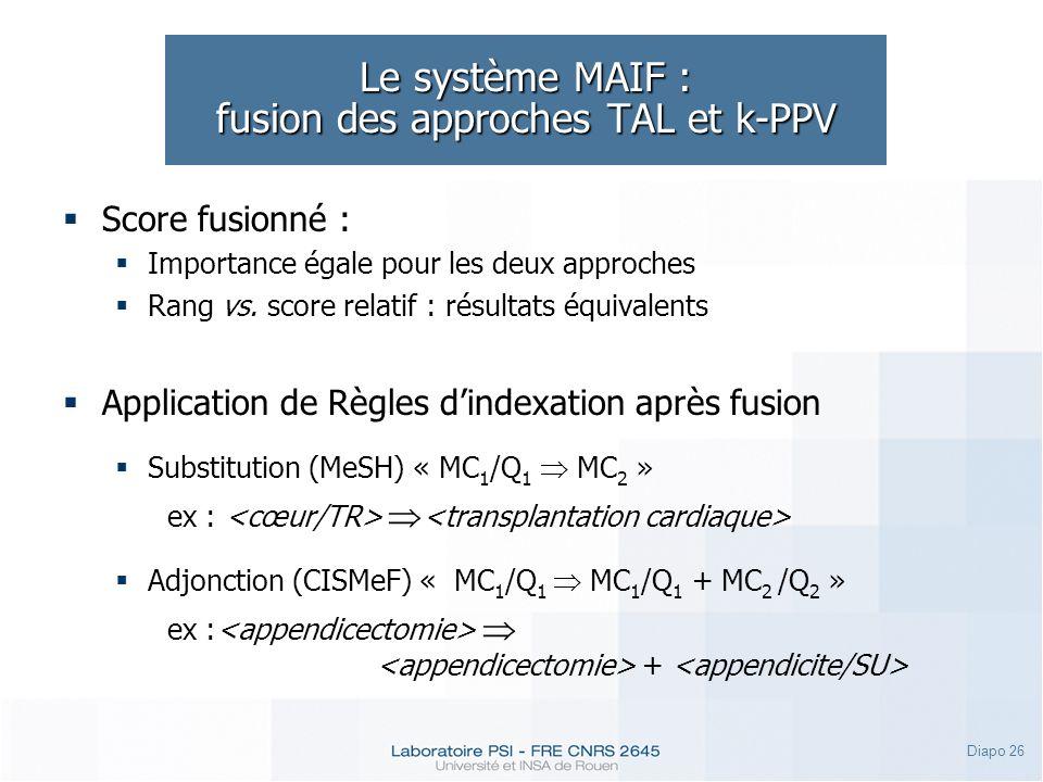 Diapo 26 Le système MAIF : fusion des approches TAL et k-PPV Score fusionné : Importance égale pour les deux approches Rang vs. score relatif : résult