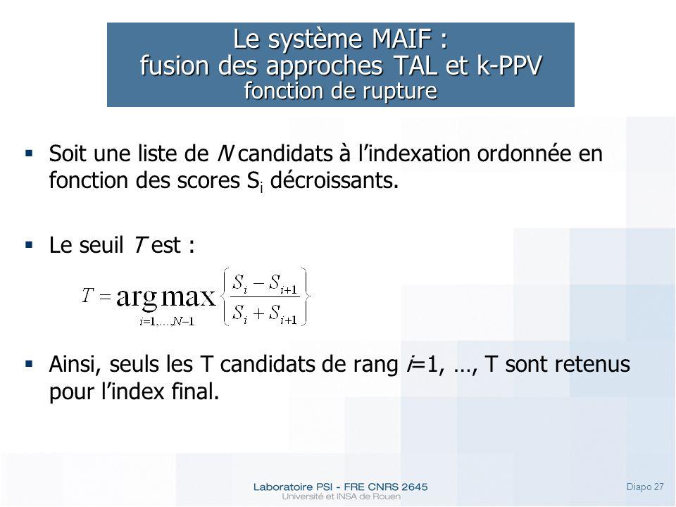 Diapo 27 Le système MAIF : fusion des approches TAL et k-PPV fonction de rupture Soit une liste de N candidats à lindexation ordonnée en fonction des