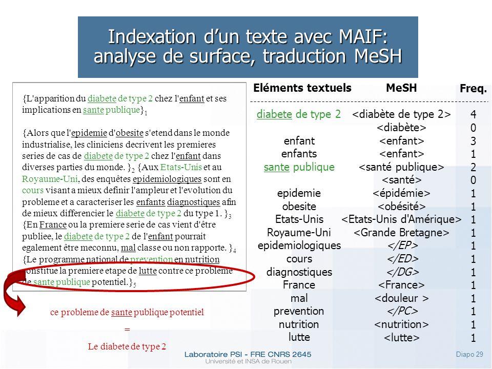 Diapo 29 Indexation dun texte avec MAIF: analyse de surface, traduction MeSH {L'apparition du diabete de type 2 chez l'enfant et ses implications en s