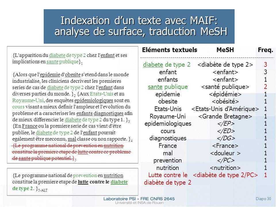 Diapo 30 Indexation dun texte avec MAIF: analyse de surface, traduction MeSH Eléments textuels diabete de type 2 enfant enfants sante publique epidemi