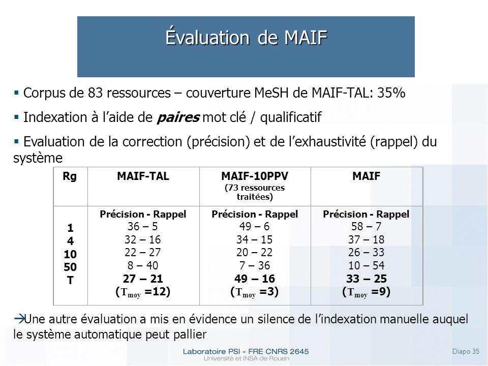 Diapo 35 Évaluation de MAIF RgMAIF-TALMAIF-10PPV (73 ressources traitées) MAIF 1 4 10 50 T Précision - Rappel 36 – 5 32 – 16 22 – 27 8 – 40 27 – 21 (